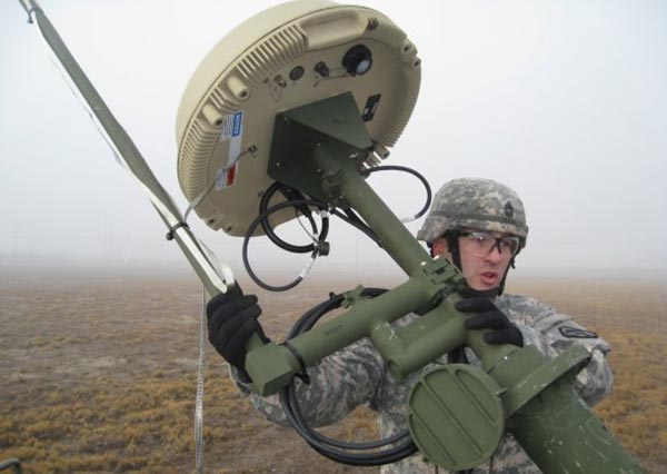 The application of jammer in military field
